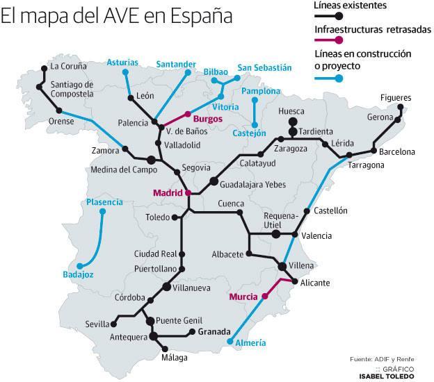 El Ave Conecta Con La Octava Capital En El Mediterraneo Y Sigue