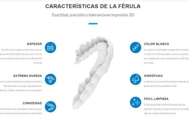 Gráfico características de la Férula